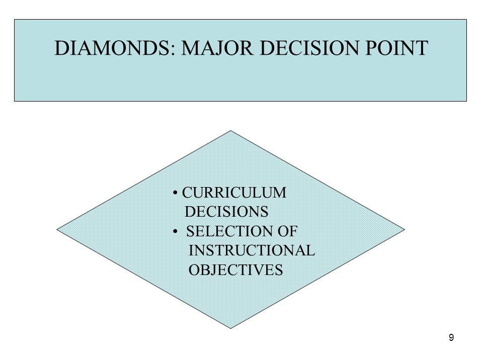 DIAMONDS: MAJOR DECISION POINT