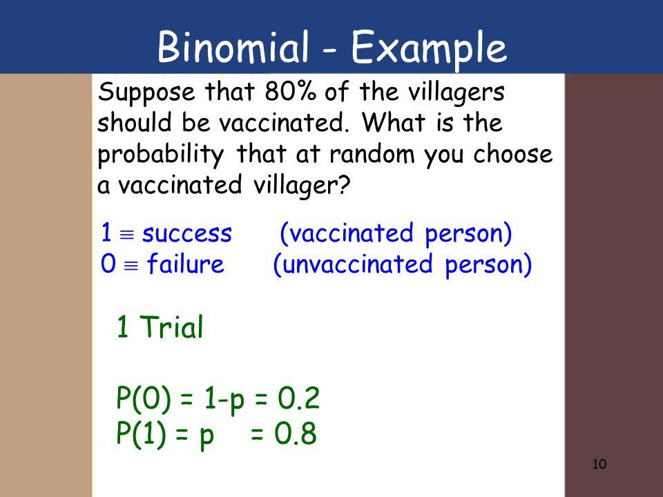 Binomial - Example 1 Trial P(0) = 1-p = 0.2 P(1) = p = 0.8