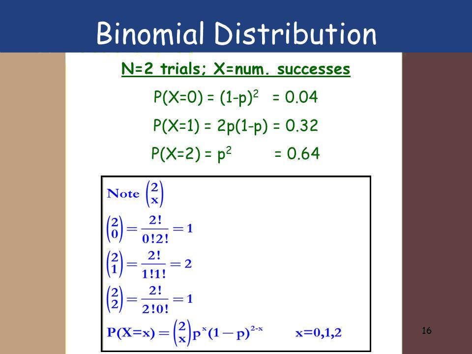 N=2 trials; X=num. successes