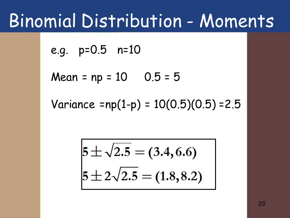 Binomial Distribution - Moments