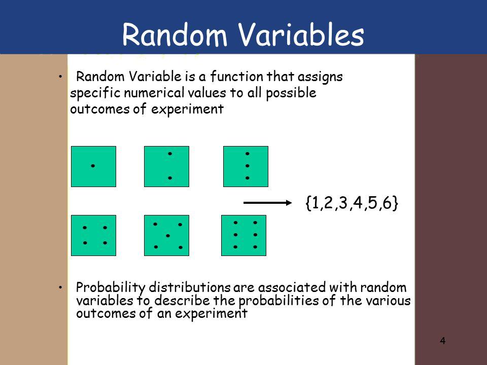 Random Variables • • • • • • {1,2,3,4,5,6} • • • • • • • • • • • • • •