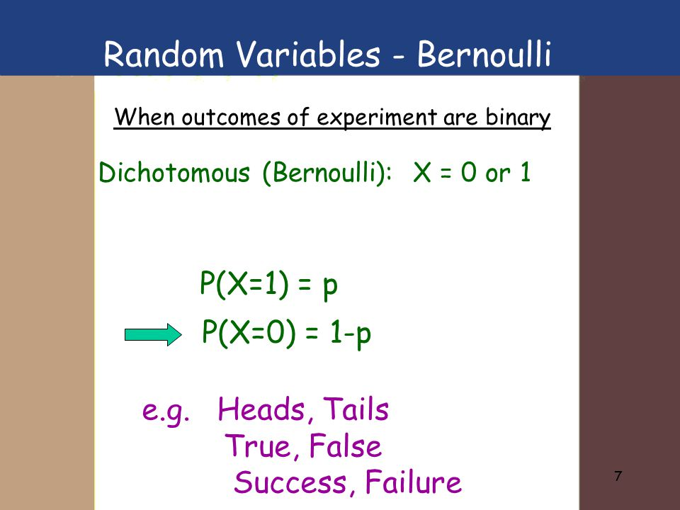 Random Variables - Bernoulli