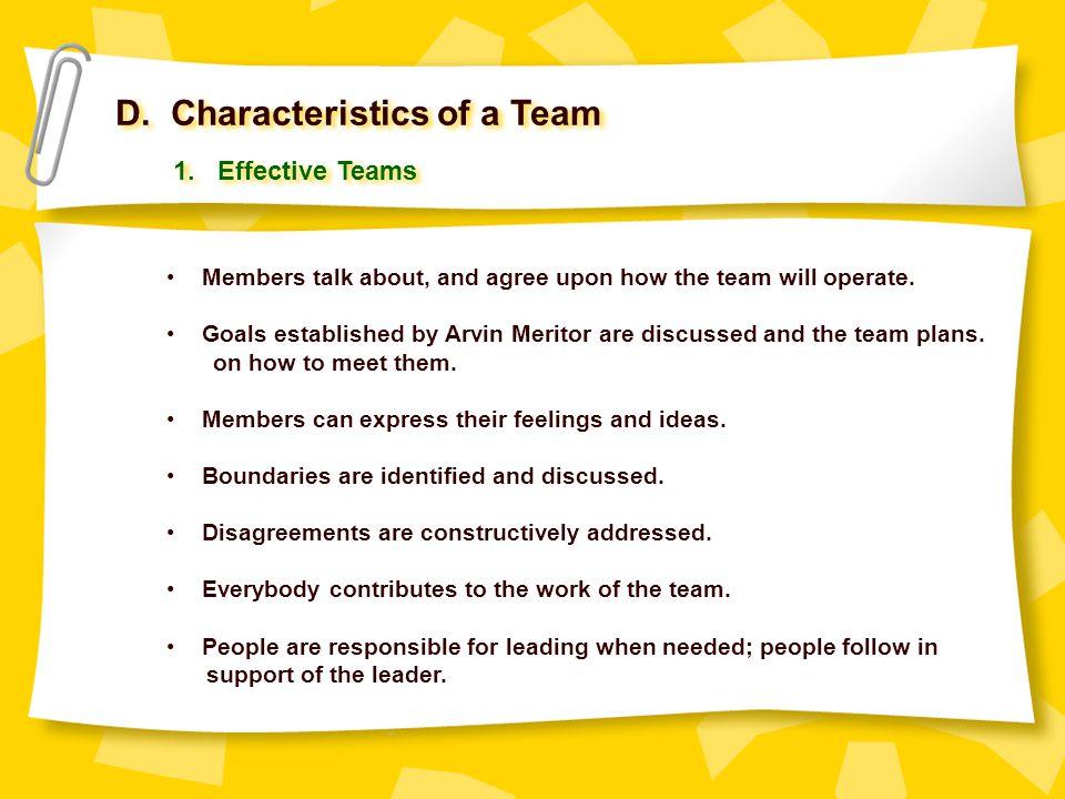 D. Characteristics of a Team