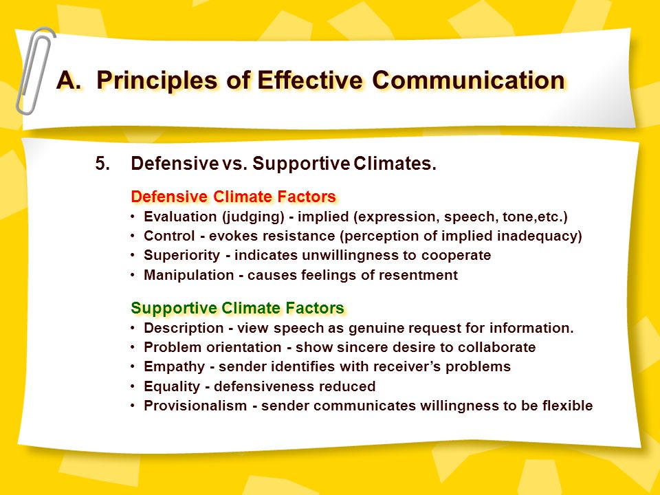 A. Principles of Effective Communication