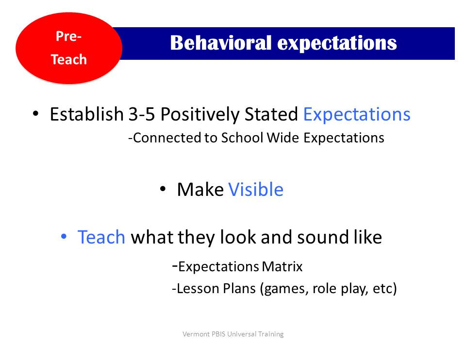 Behavioral expectations