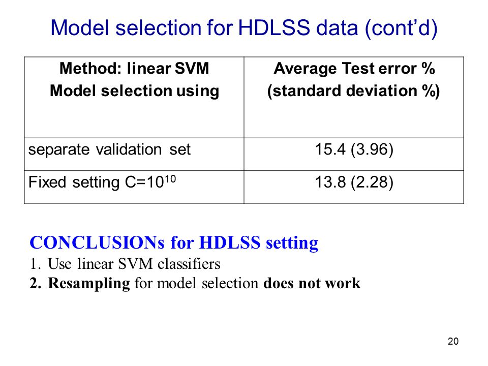 Model selection for HDLSS data (cont'd)