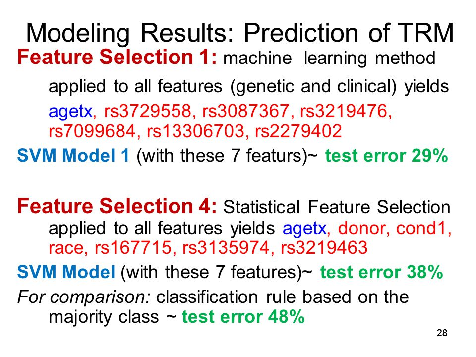 Modeling Results: Prediction of TRM