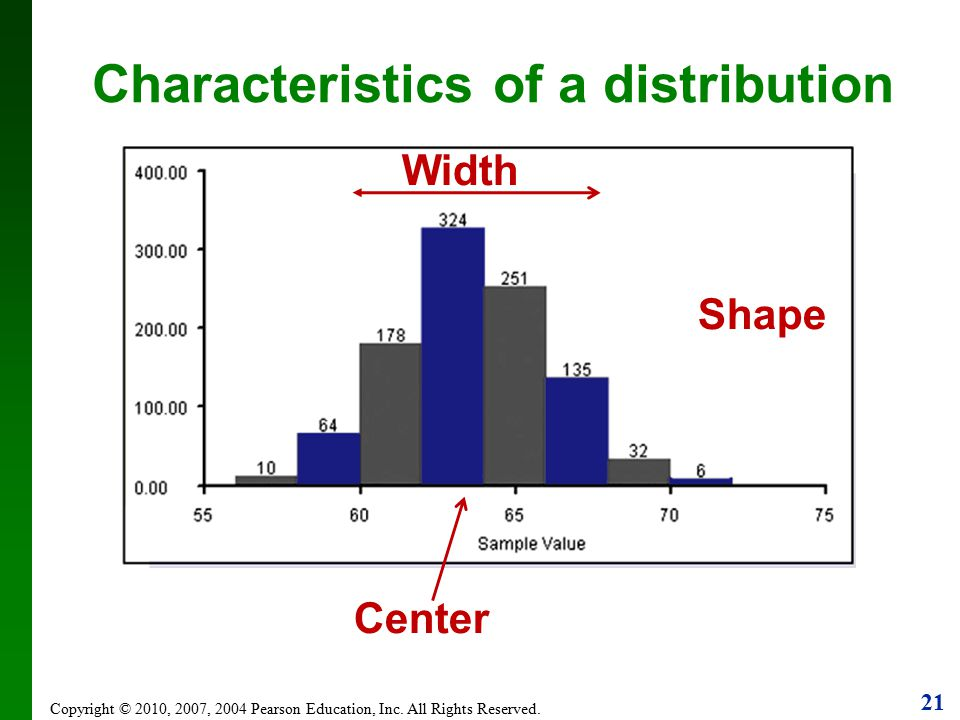 Characteristics of a distribution