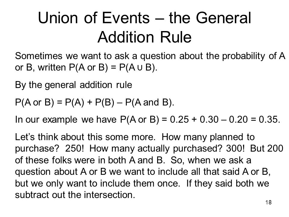 Union of Events – the General Addition Rule