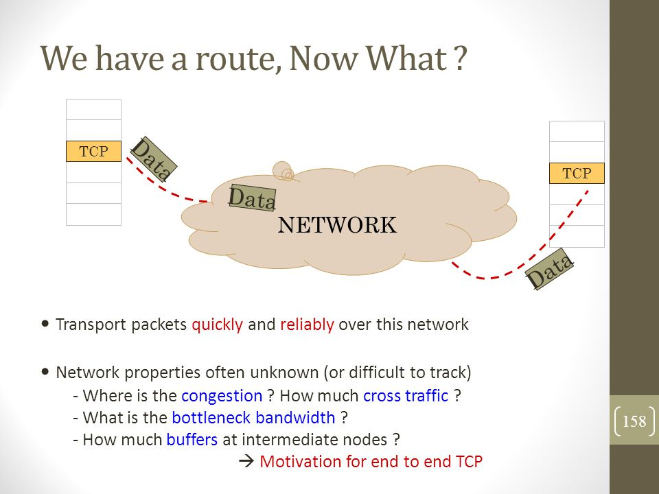 We have a route, Now What Data Data NETWORK Data