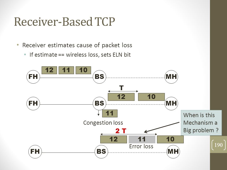Receiver-Based TCP Receiver estimates cause of packet loss