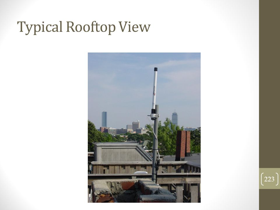 Typical Rooftop View