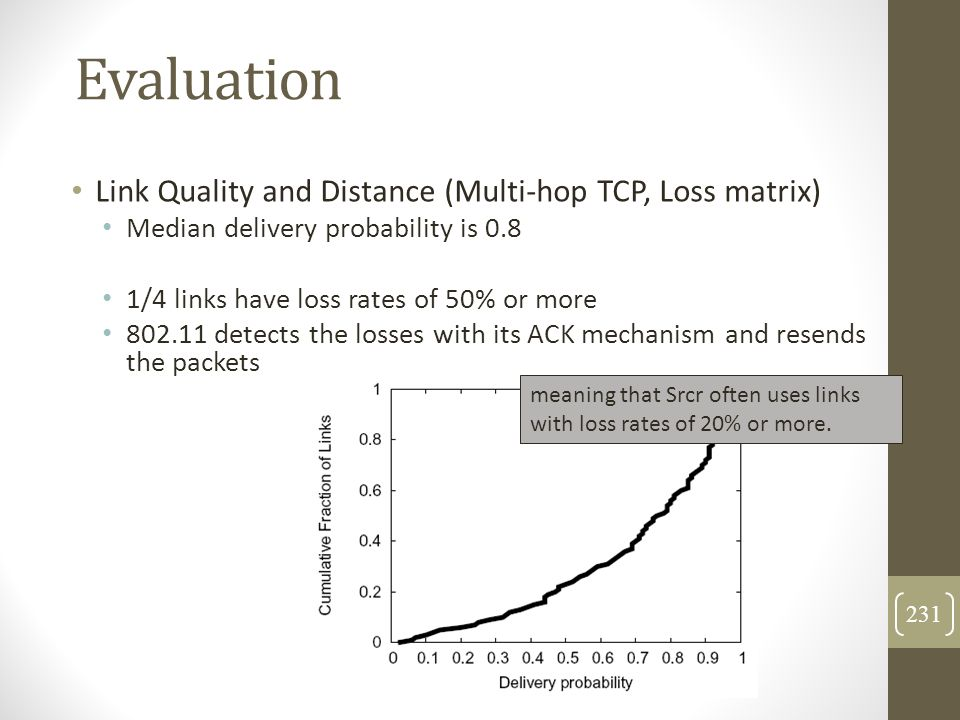 Evaluation Link Quality and Distance (Multi-hop TCP, Loss matrix)