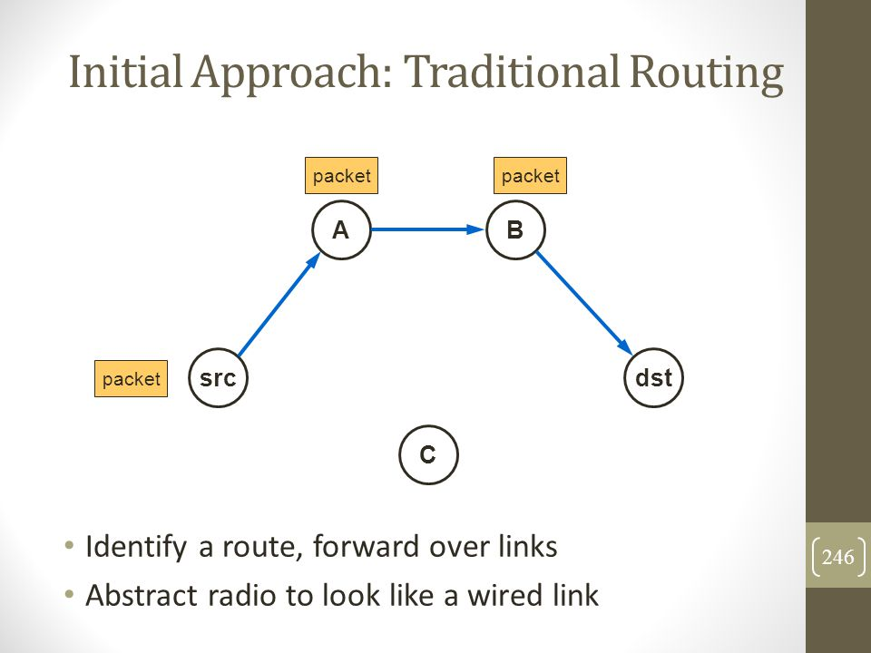 Initial Approach: Traditional Routing