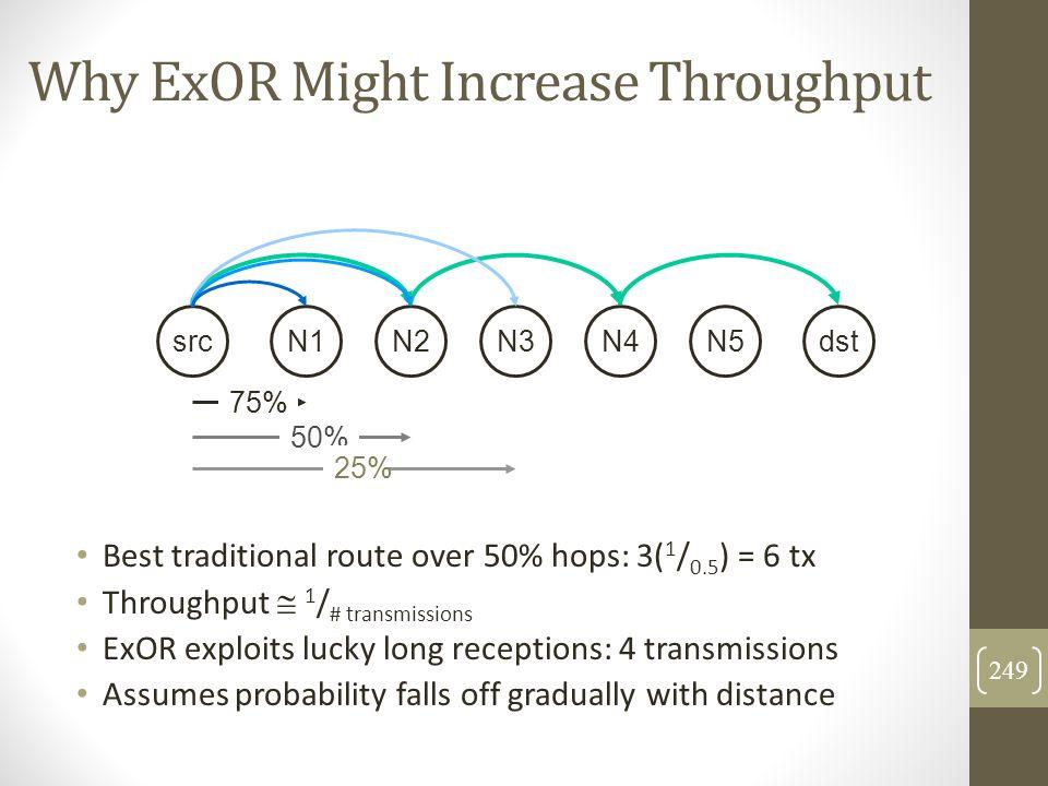 Why ExOR Might Increase Throughput