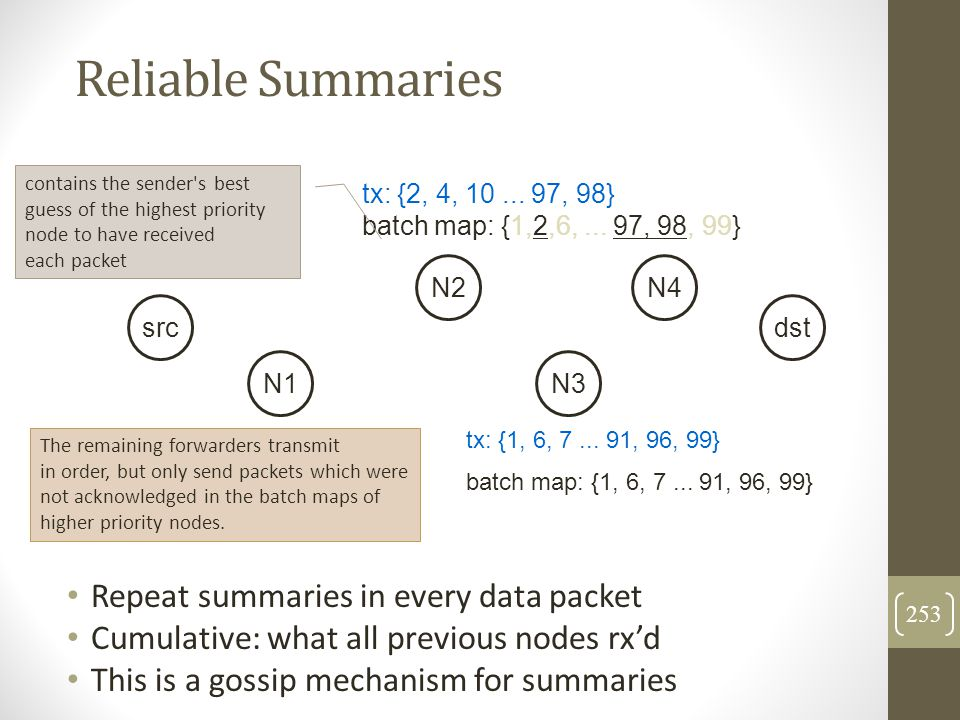 Reliable Summaries Repeat summaries in every data packet