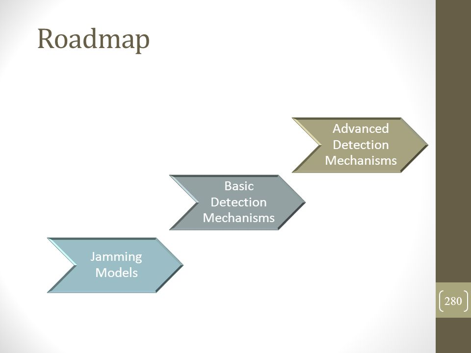 Roadmap Advanced Detection Mechanisms Basic Detection Mechanisms