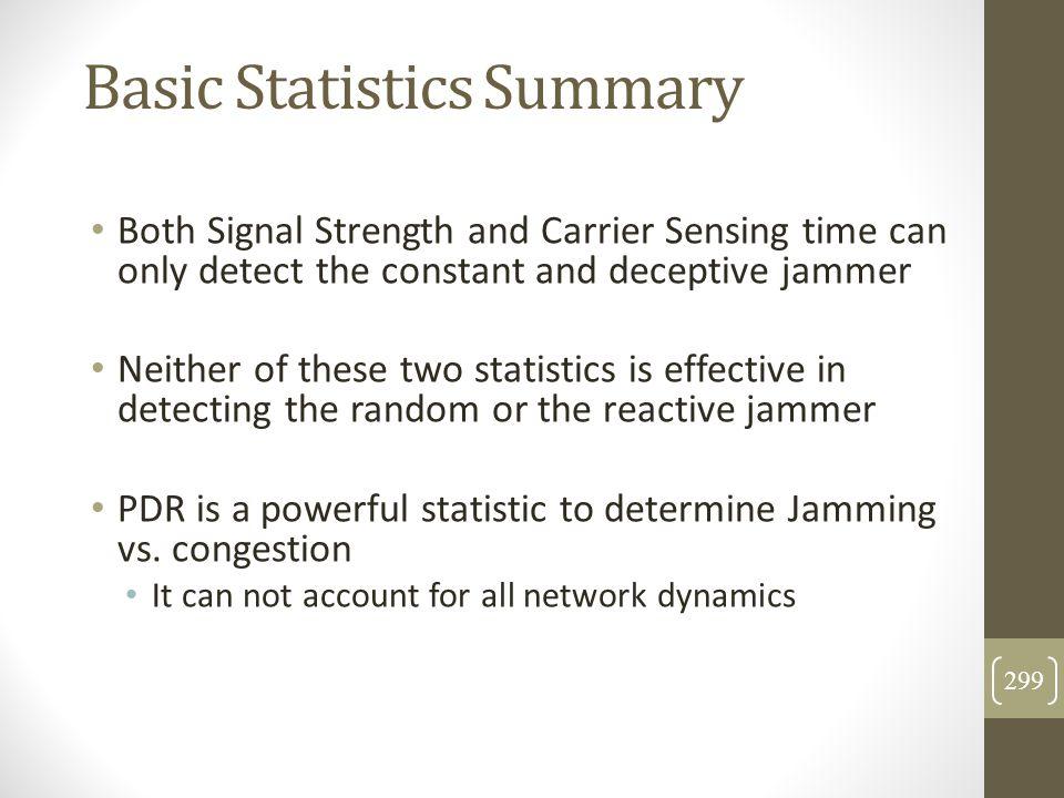 Basic Statistics Summary