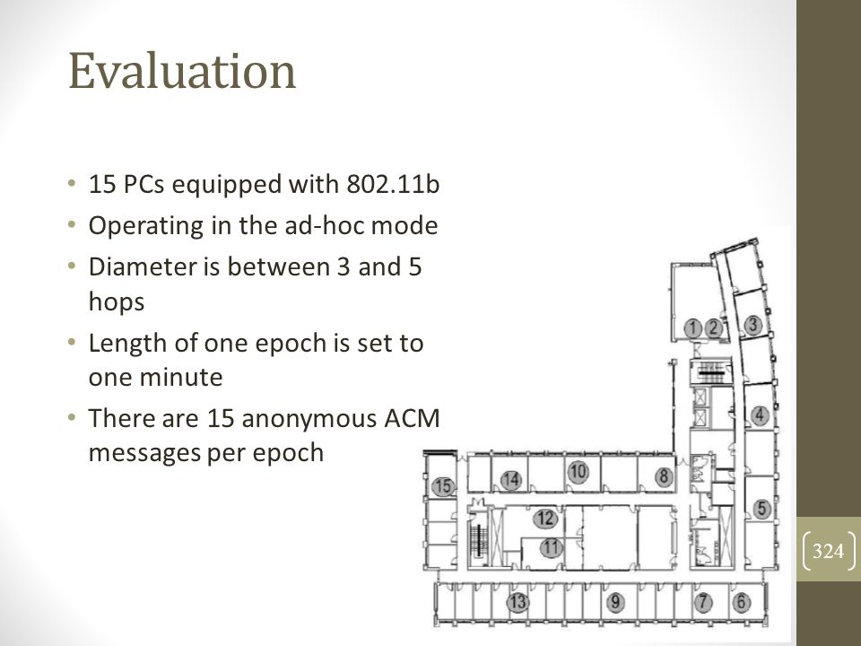 Evaluation 15 PCs equipped with 802.11b Operating in the ad-hoc mode