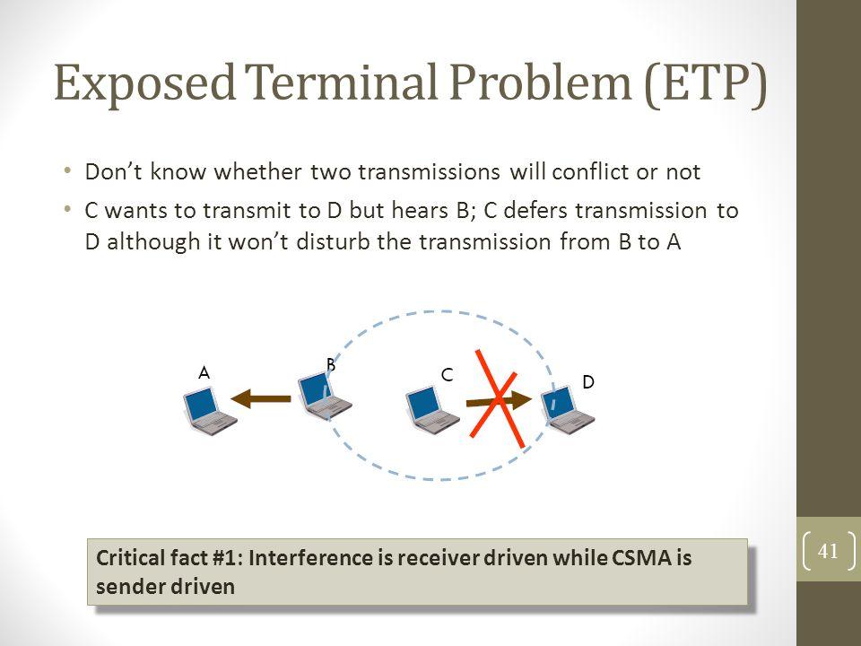 Exposed Terminal Problem (ETP)