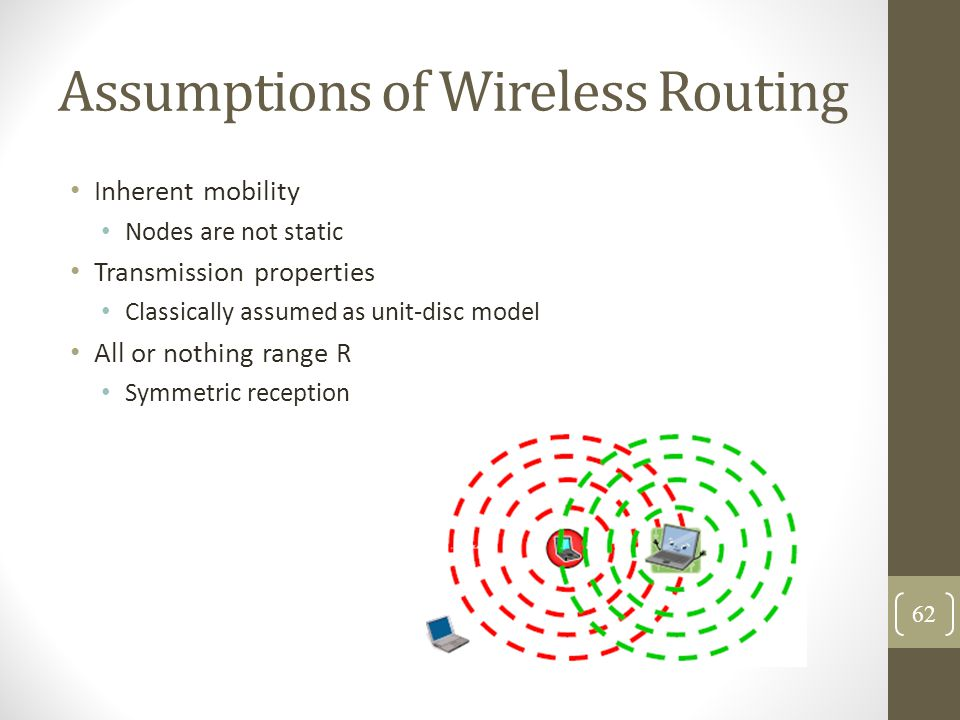 Assumptions of Wireless Routing