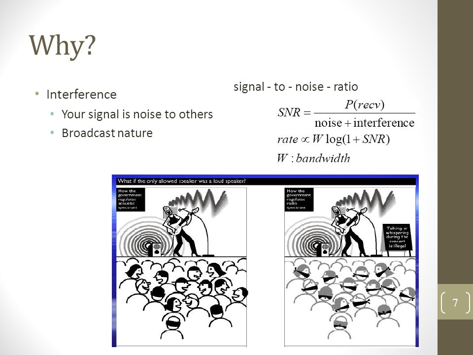 Why Interference signal - to - noise - ratio
