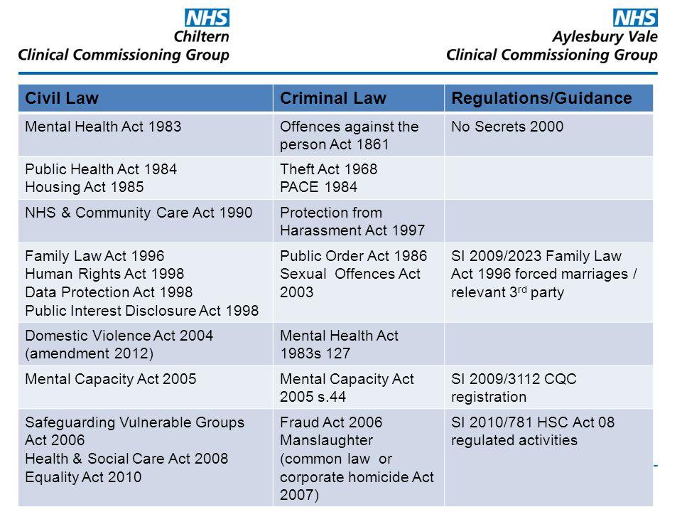 Legislation and guidance