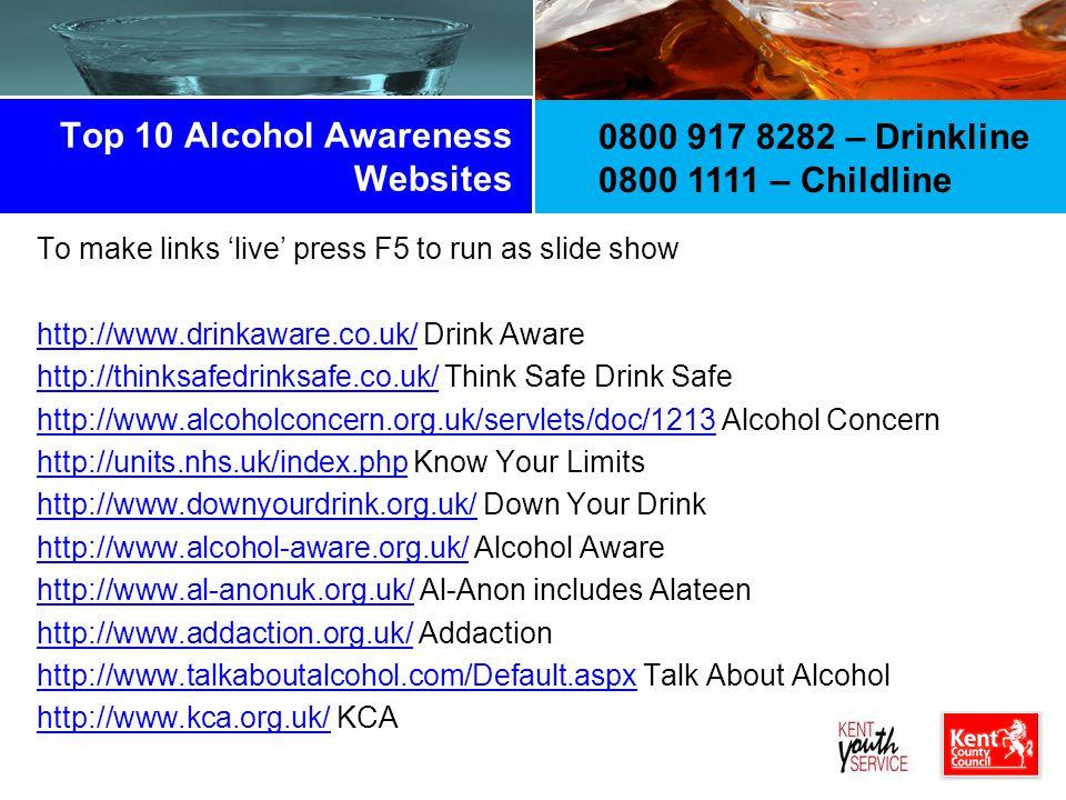 Top 10 Alcohol Awareness Websites