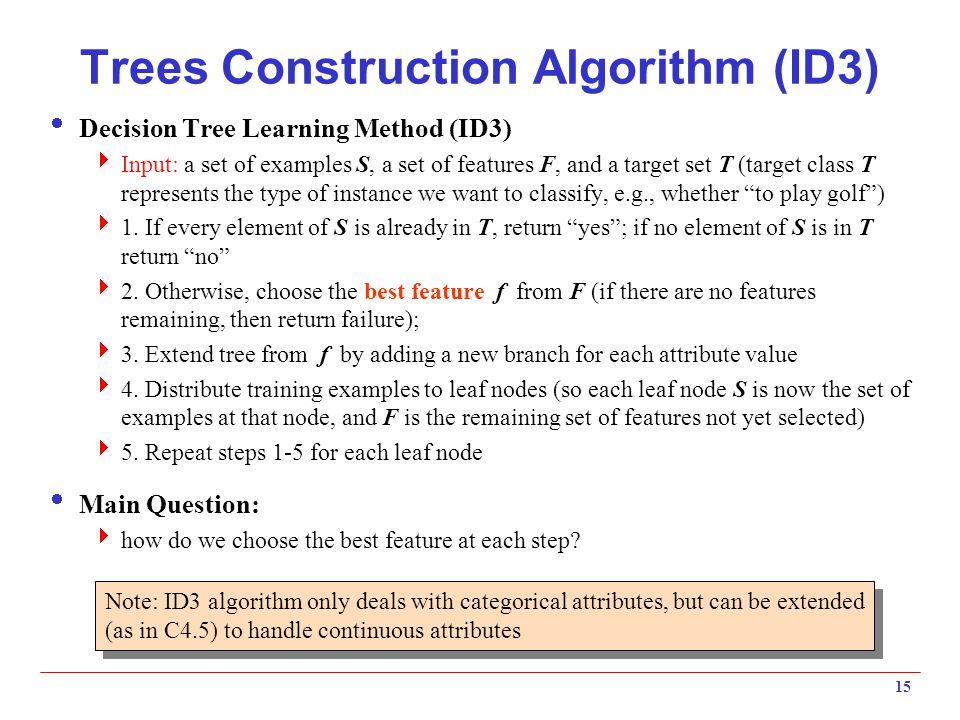 Trees Construction Algorithm (ID3)