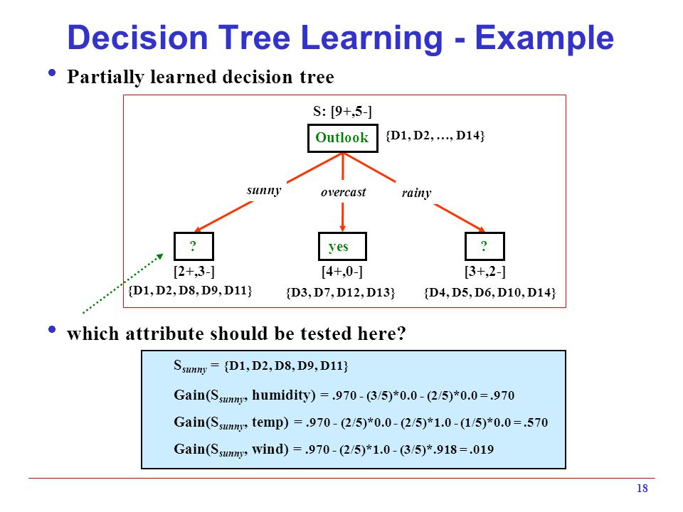 Decision Tree Learning - Example