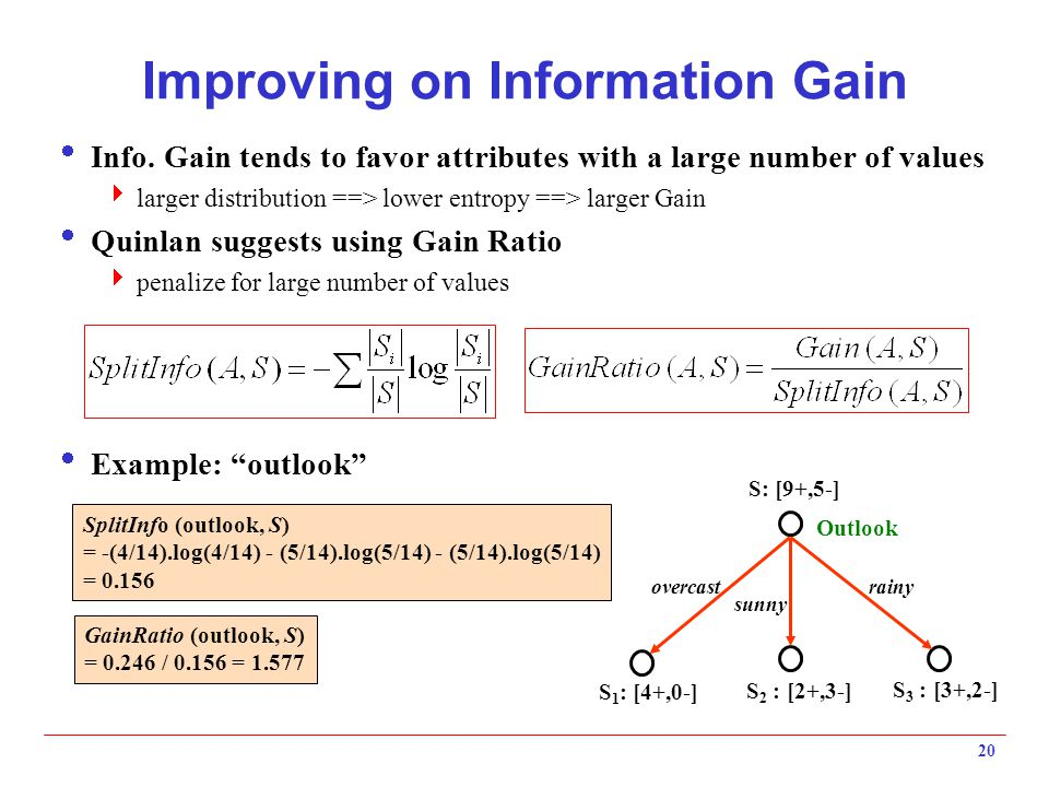 Improving on Information Gain