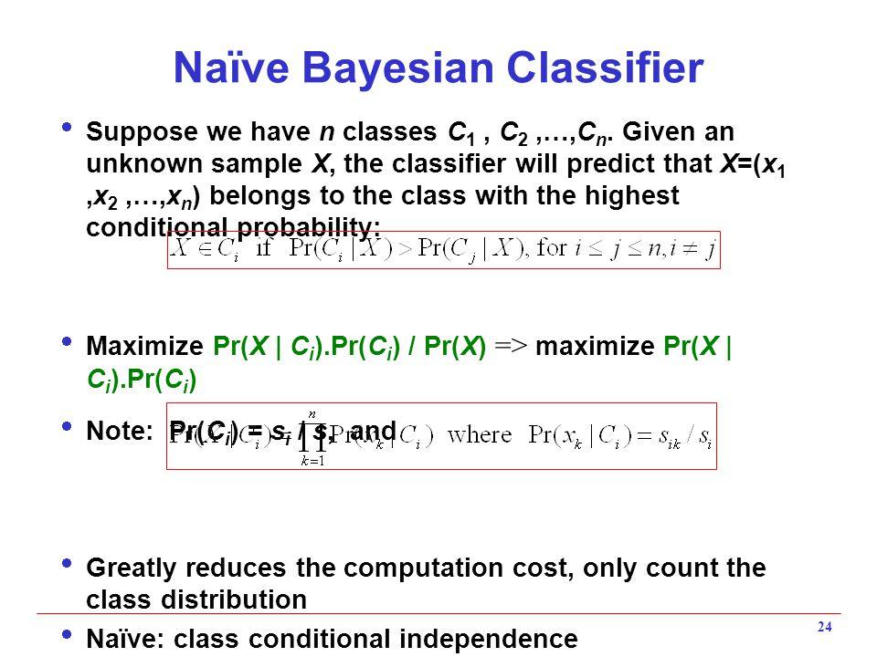 Naïve Bayesian Classifier