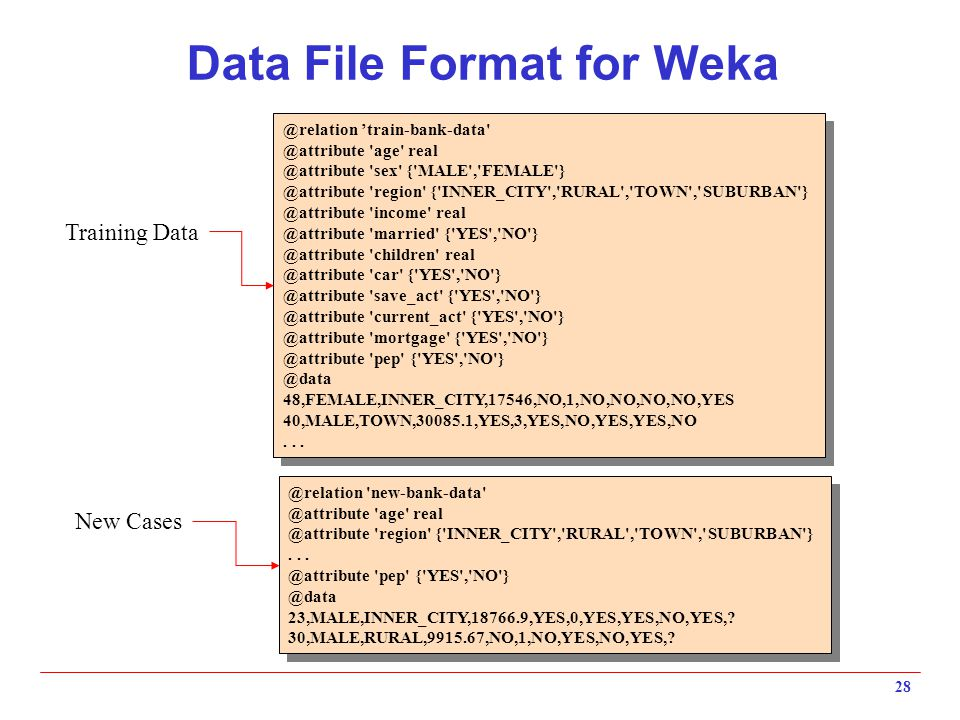 Data File Format for Weka