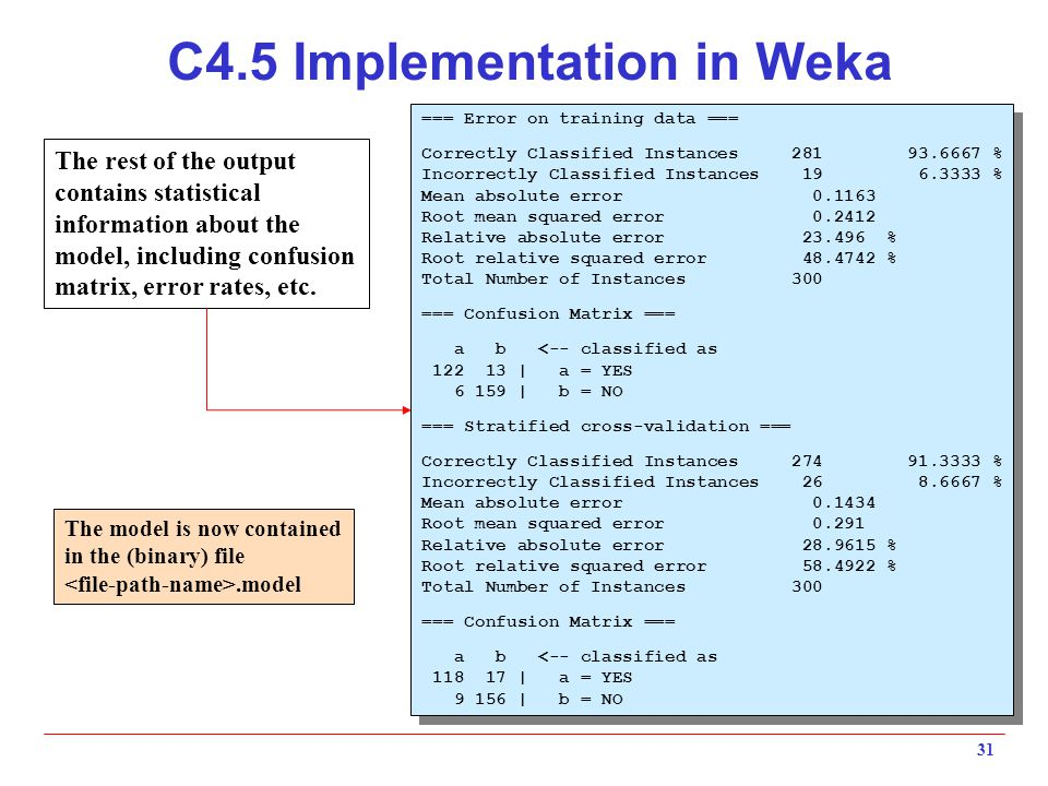 C4.5 Implementation in Weka
