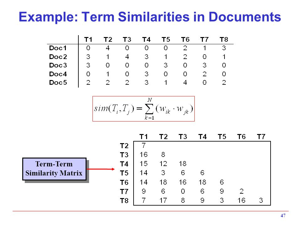 Example: Term Similarities in Documents