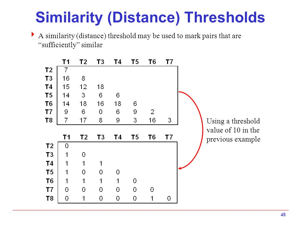 Similarity (Distance) Thresholds