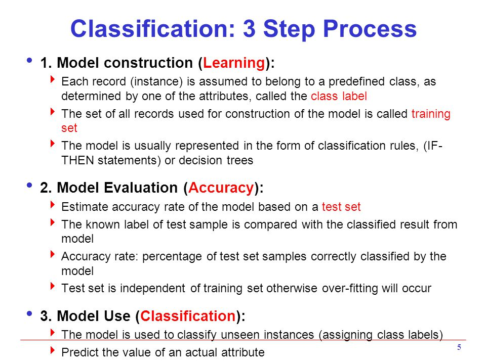 Classification: 3 Step Process