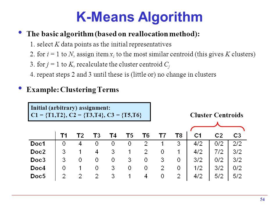 K-Means Algorithm The basic algorithm (based on reallocation method):