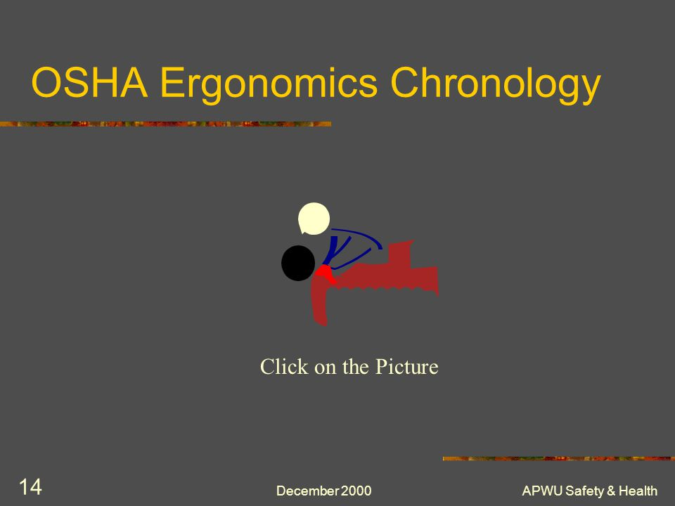 OSHA Ergonomics Chronology