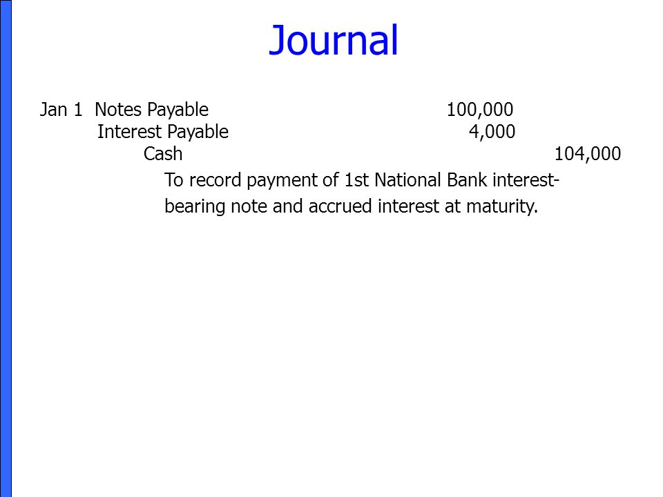 Journal Jan 1 Notes Payable 100,000 Interest Payable 4,000