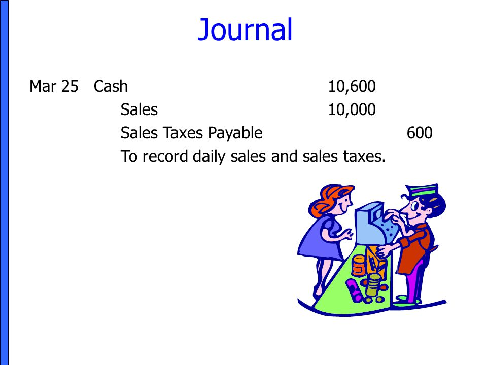 Journal Mar 25 Cash 10,600 Sales 10,000 Sales Taxes Payable 600