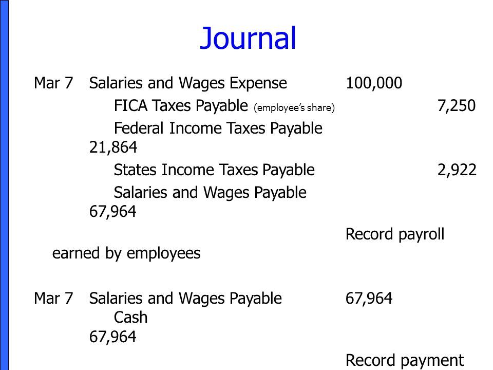 Journal Record payment of payroll