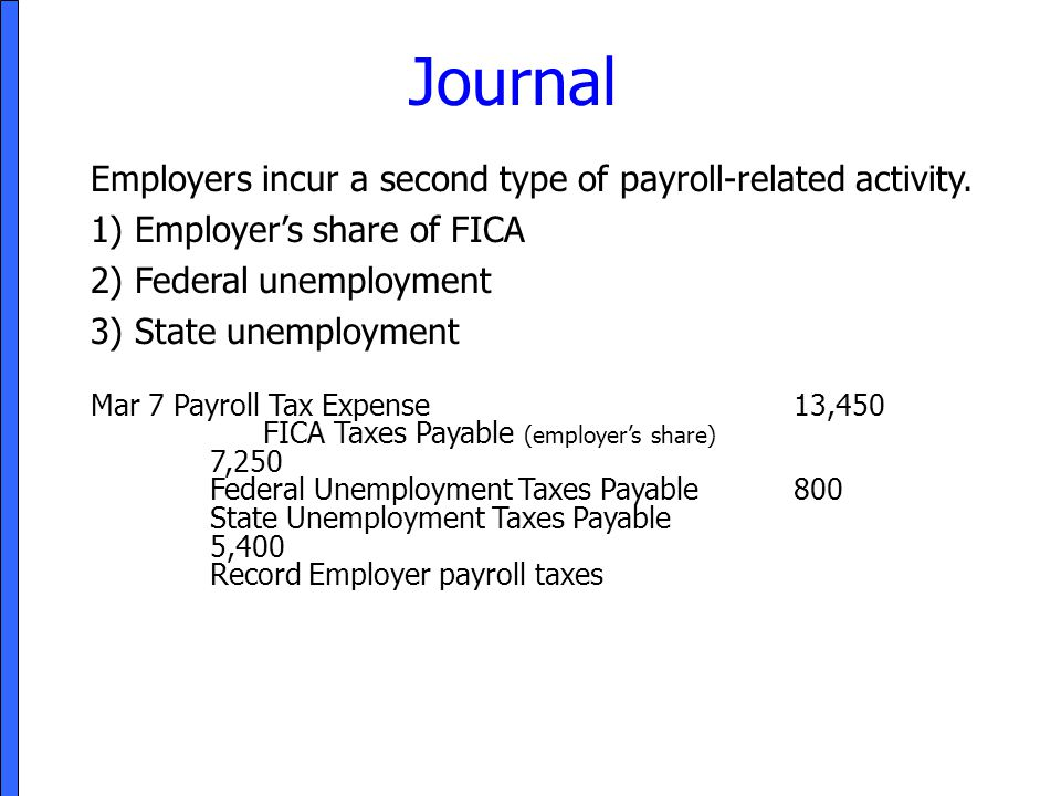 Journal Employers incur a second type of payroll-related activity.
