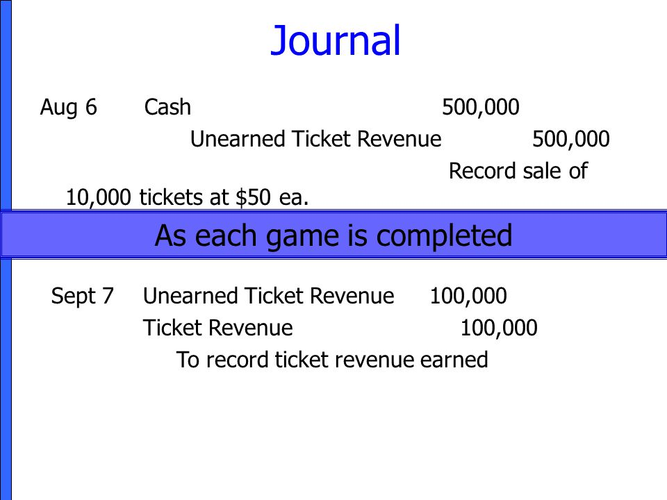 Journal As each game is completed Aug 6 Cash 500,000