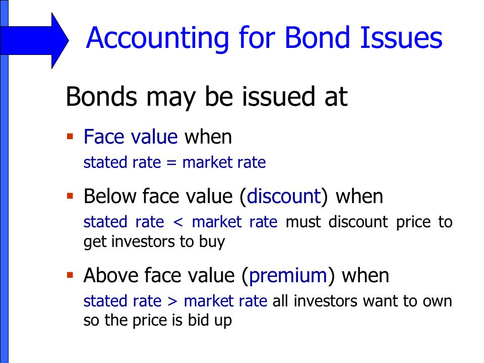 how to buy premium bonds online