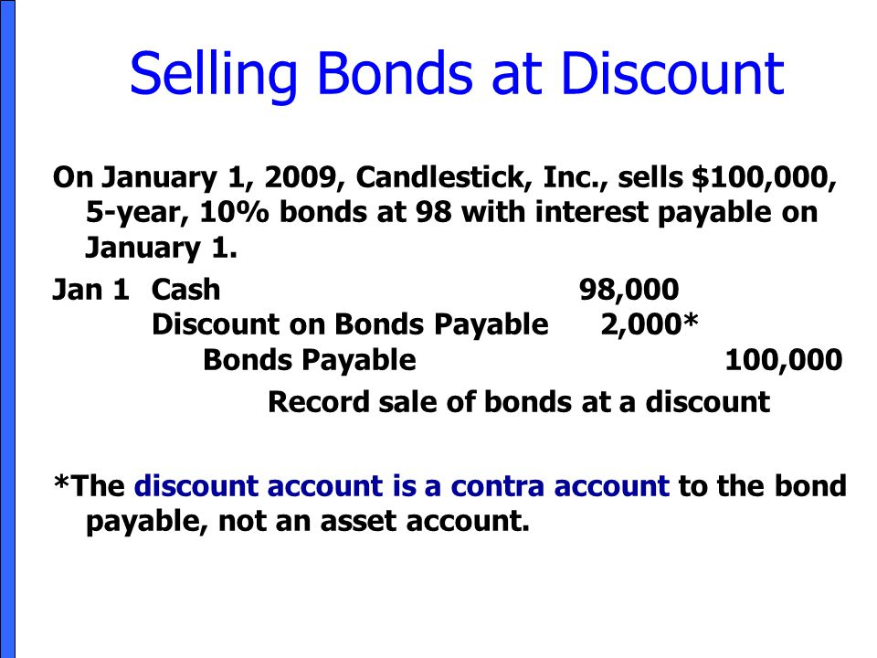 Selling Bonds at Discount