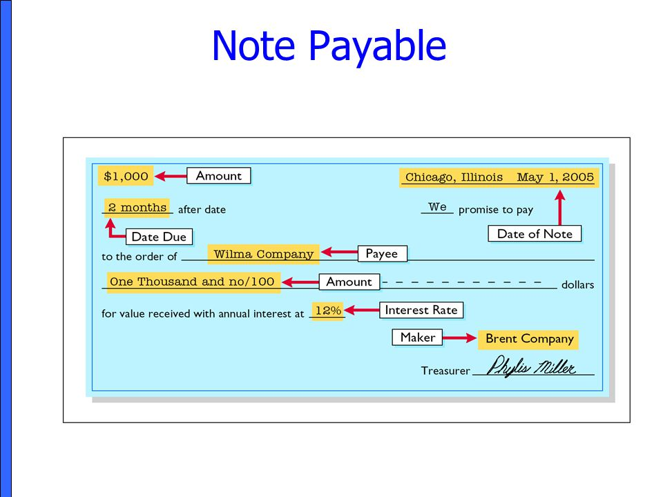 Note Payable
