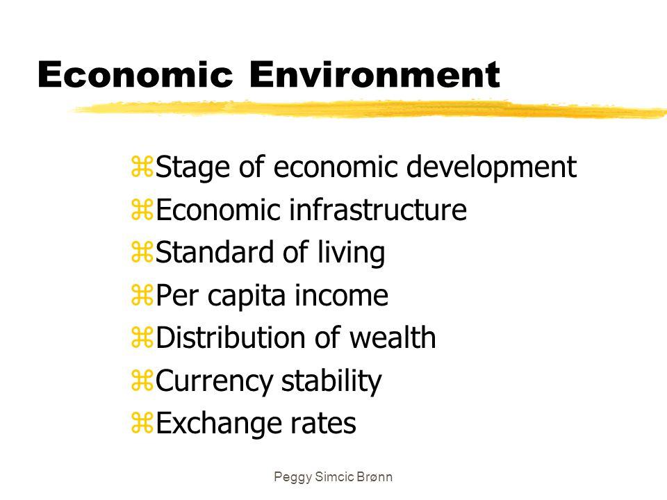 Economic Environment Stage of economic development