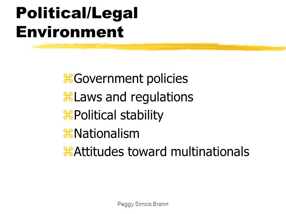 Political/Legal Environment