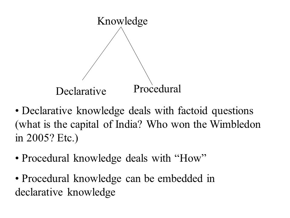 Knowledge Procedural. Declarative.